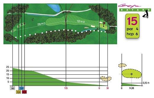 Fiche technique trou n°15 du Golf de Gap Bayard