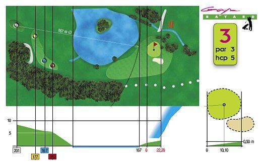 Fiche technique trou n°3 du Golf de Gap Bayard