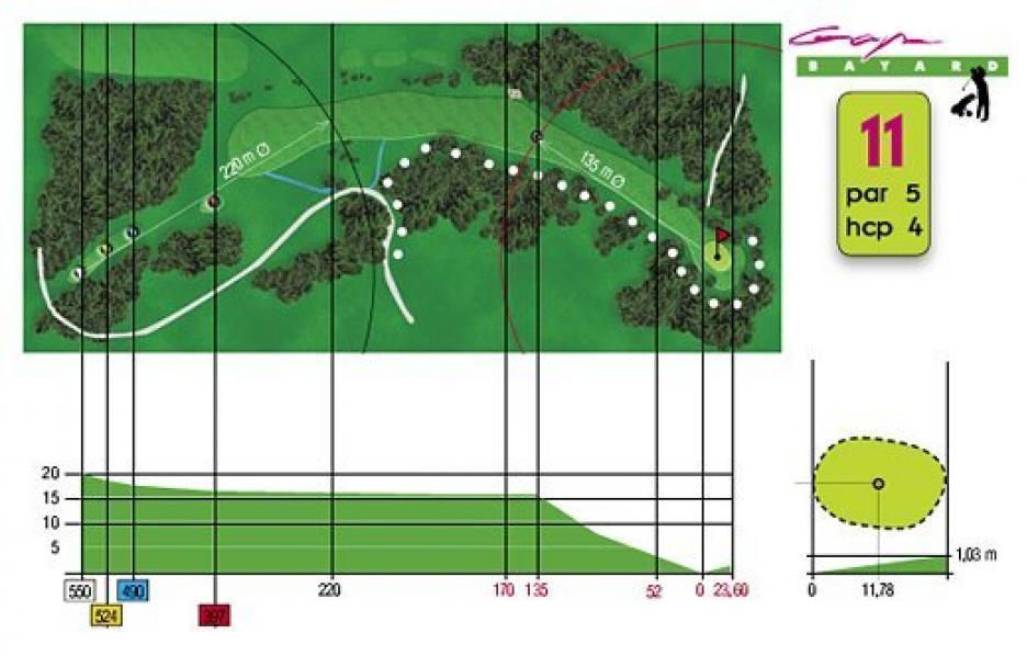 Fiche technique trou n°11 du Golf de Gap Bayard