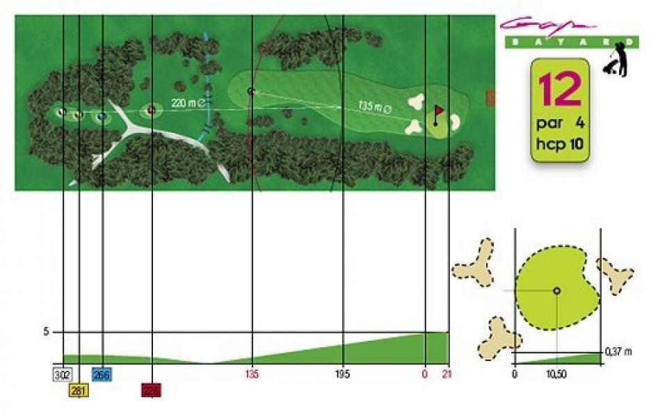 Fiche technique trou n°12 du Golf de Gap Bayard