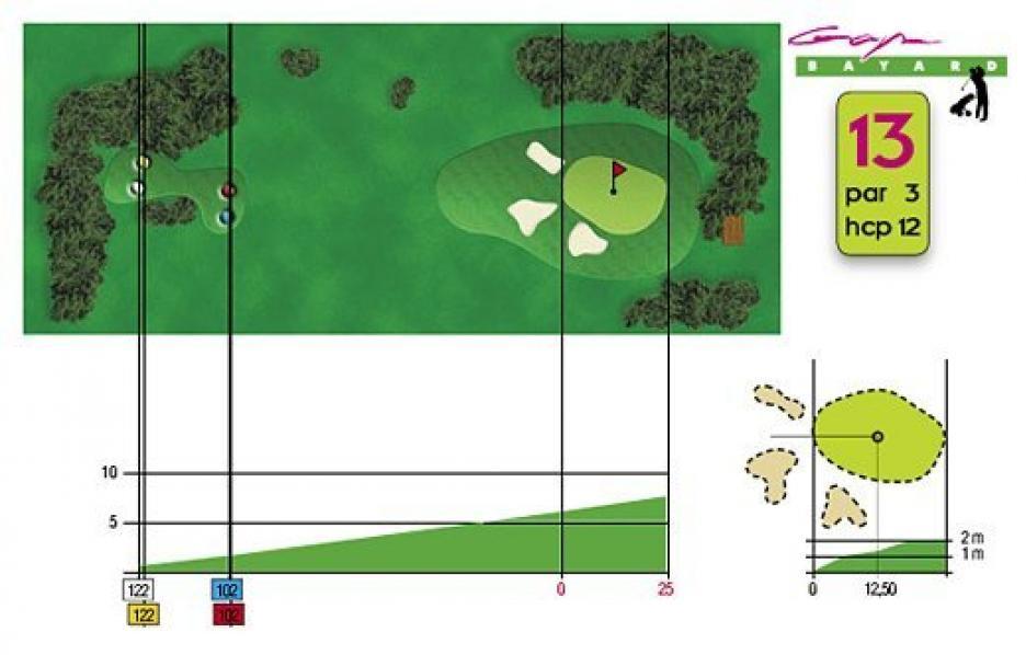 Fiche technique trou n°13 du Golf de Gap Bayard