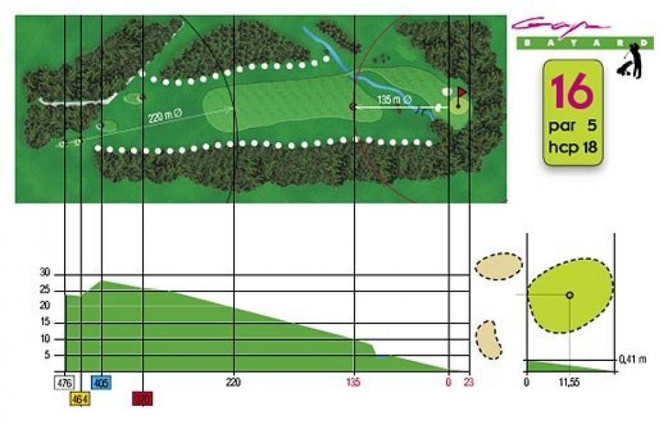Fiche technique trou n°16 du Golf de Gap Bayard