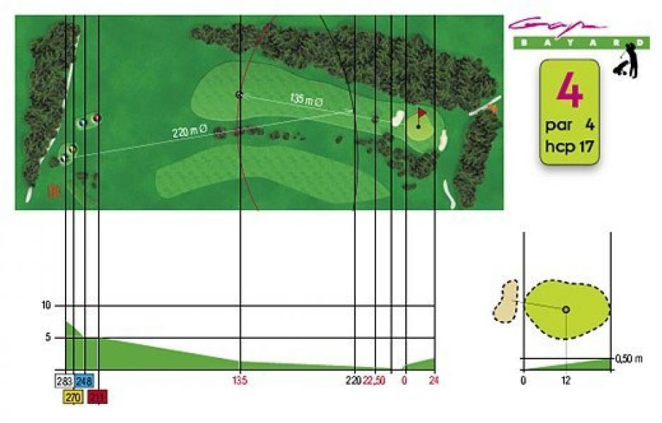 Fiche technique trou n°4 du Golf de Gap Bayard