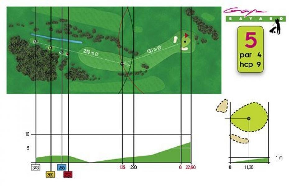Fiche technique trou n°5 du Golf de Gap Bayard
